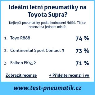 Test pneumatik na Toyota Supra