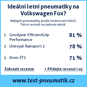 Test pneumatik na Volkswagen Fox