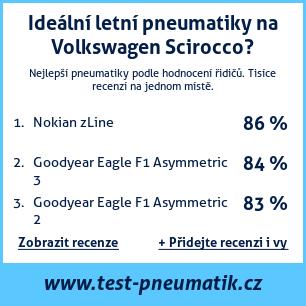 Test pneumatik na Volkswagen Scirocco