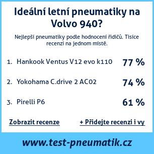 Test pneumatik na Volvo 940