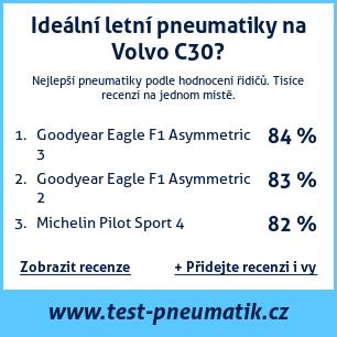 Test pneumatik na Volvo C30