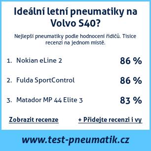 Test pneumatik na Volvo S40