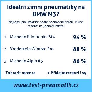 Test pneumatik na BMW M3