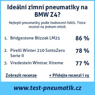 Test pneumatik na BMW Z4