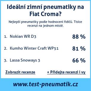 Test pneumatik na Fiat Croma