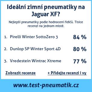 Test pneumatik na Jaguar XF