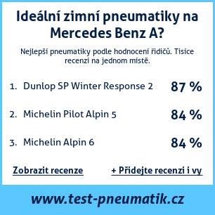 Test pneumatik na Mercedes Benz A