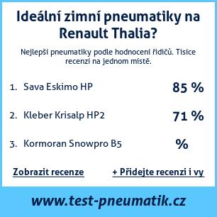 Test pneumatik na Renault Thalia