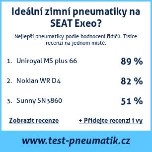 Test pneumatik na SEAT Exeo
