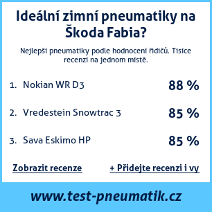 Test pneumatik na Škoda Fabia