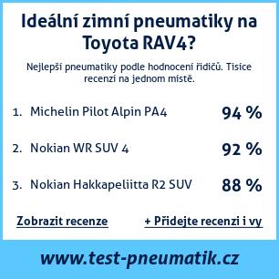 Test pneumatik na Toyota RAV4