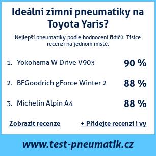Test pneumatik na Toyota Yaris